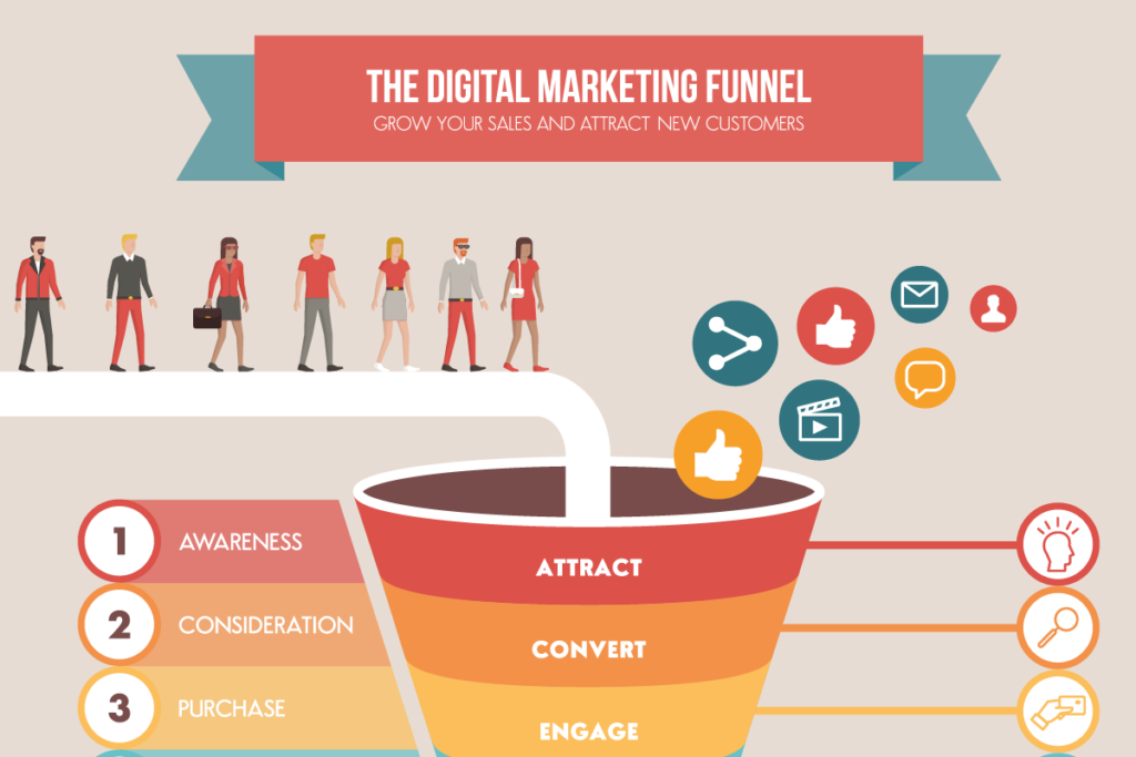 Digital-marketing-funnel-1200